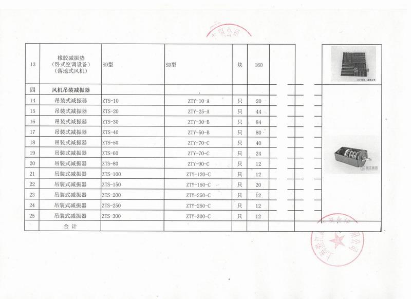 【出口】赞比亚客户采购淞江吊装式减震器*批 上海港出
